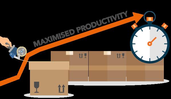 Maximised Productivity