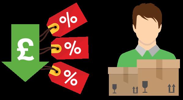 Combine Discounts